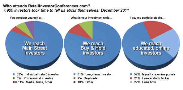 MUNCmedia's RetailInvestorConferences Dec 2011 attendance data
